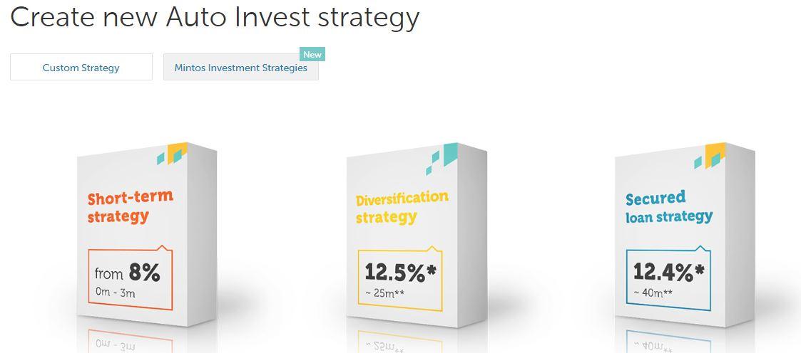 aktuality v investíciách